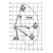 Diagrama JLG 800AJ altura de trabajo de 26m