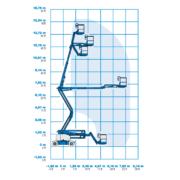 Diagrama GENIE Z45 25SJ DC altura de trabajo de 16m