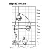 Diagrama JLG M450AJ altura de trabajo de 16m